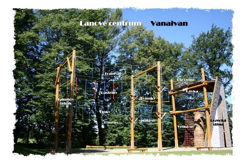 lanové centrum Vanaivan